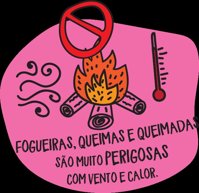 Fogueiras, queimas e queimadas são muito perigosas com vento e calor.